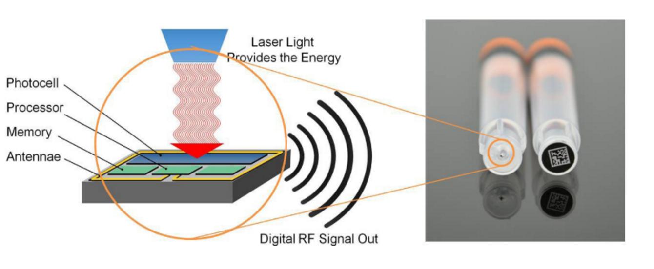 p-Chip technology